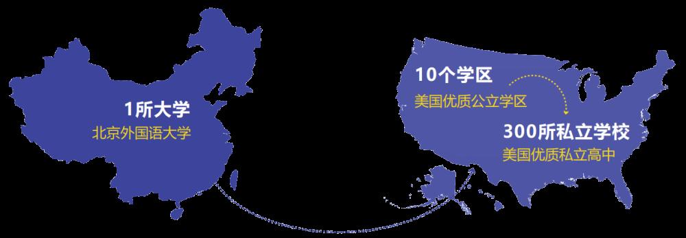 北京外国语大学美国高中预备课程