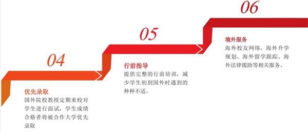 升学体系2.jpg