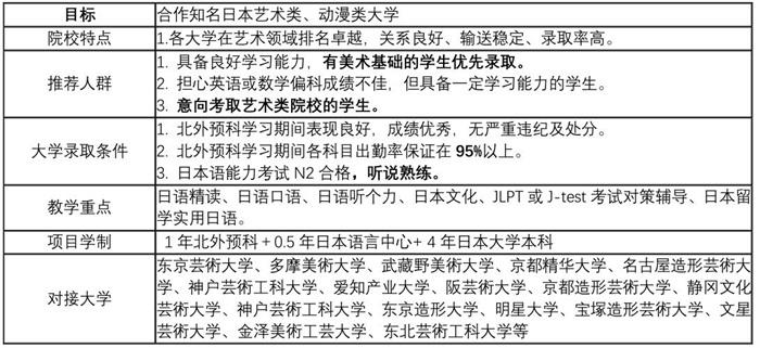 日本留学C计划.jpg